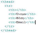 html πίνακας μεταβλητού μεγέθους