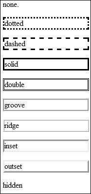 Μοντέλο κουτιού CSS border